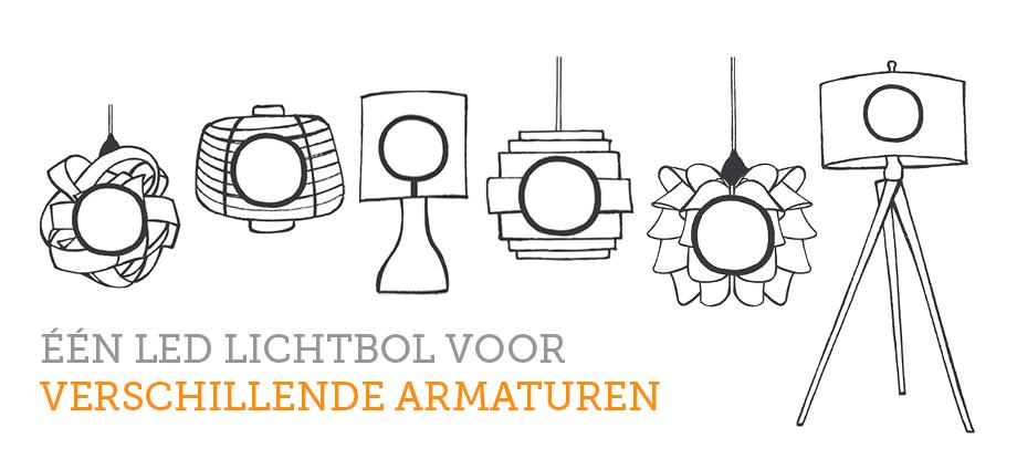 verschillende armaturen LED