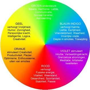 Kleurtherapie
